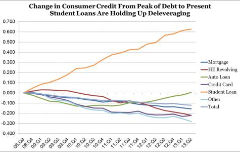 Senior Kavya Ravishankar presents disease model on student loan debt