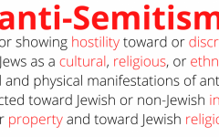 Anti-semitism is troublingly normalized in Jesuit's discourse