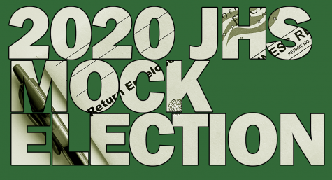 Jesuit held its 2020 Presidential Mock election on Tuesday, November 3rd.