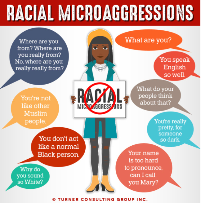 Microaggressions+come+in+various+forms+and+can+amass+into+a+detrimental+impact
