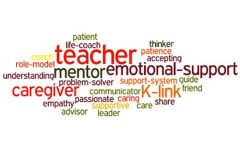 Word web describes roles teachers play in students' lives, something difficult to maintain through online learning.